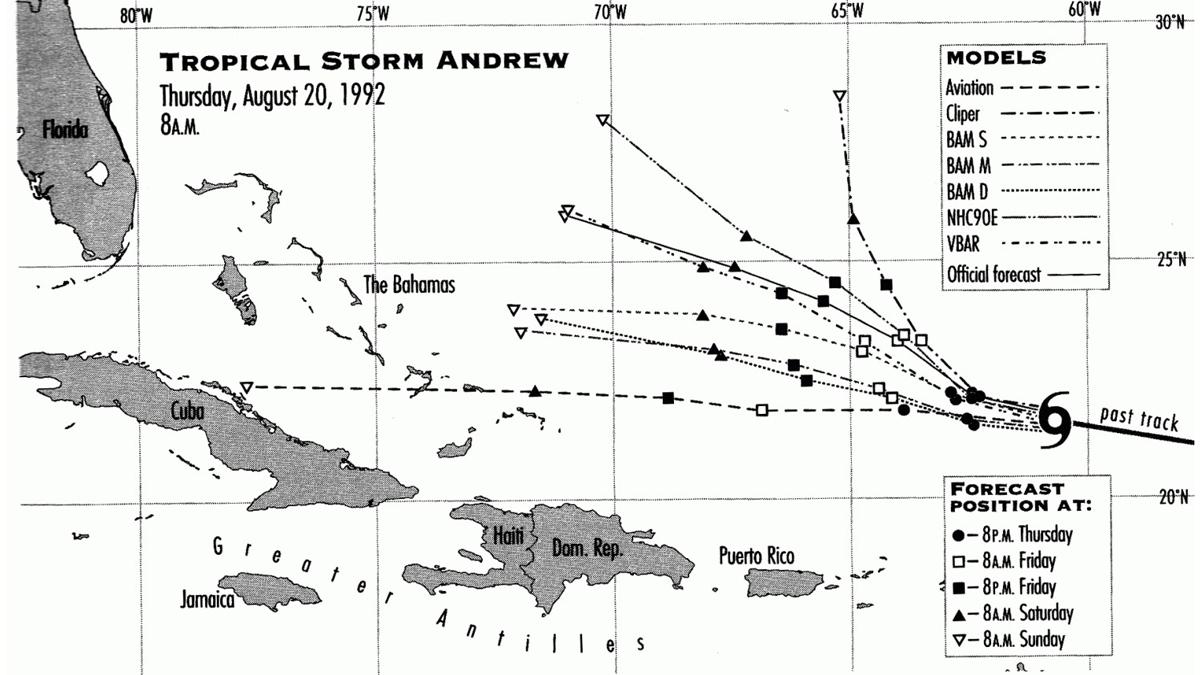 Glenn's Blog: 25 Years Later: The Hurricane Andrew Turn