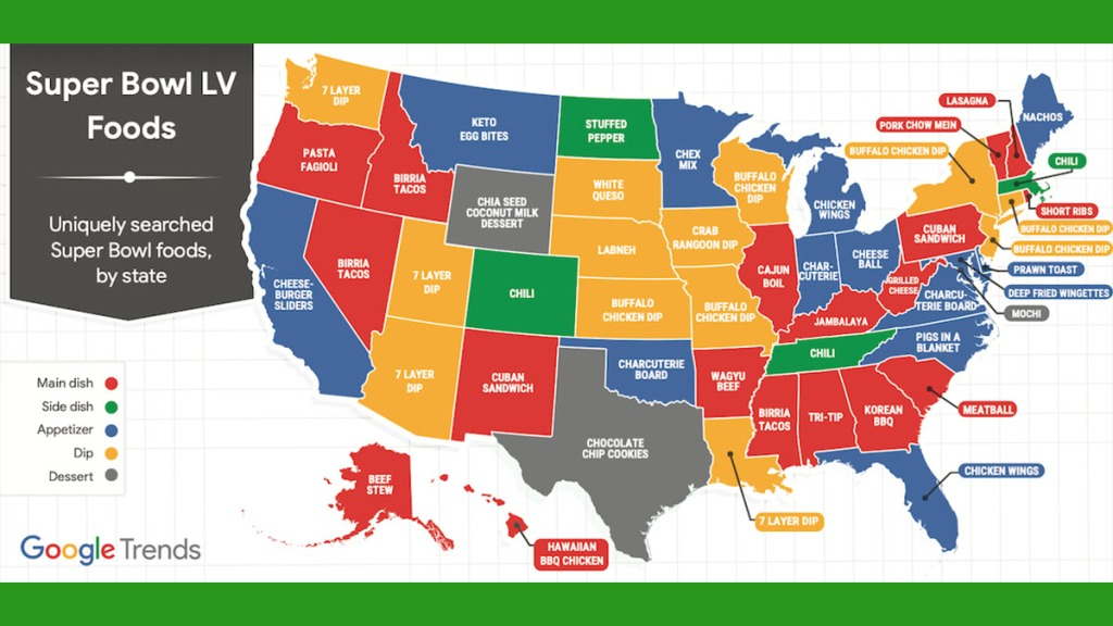 Super Bowl Recipes searched by state